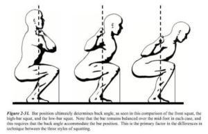 Squat-Dynamics